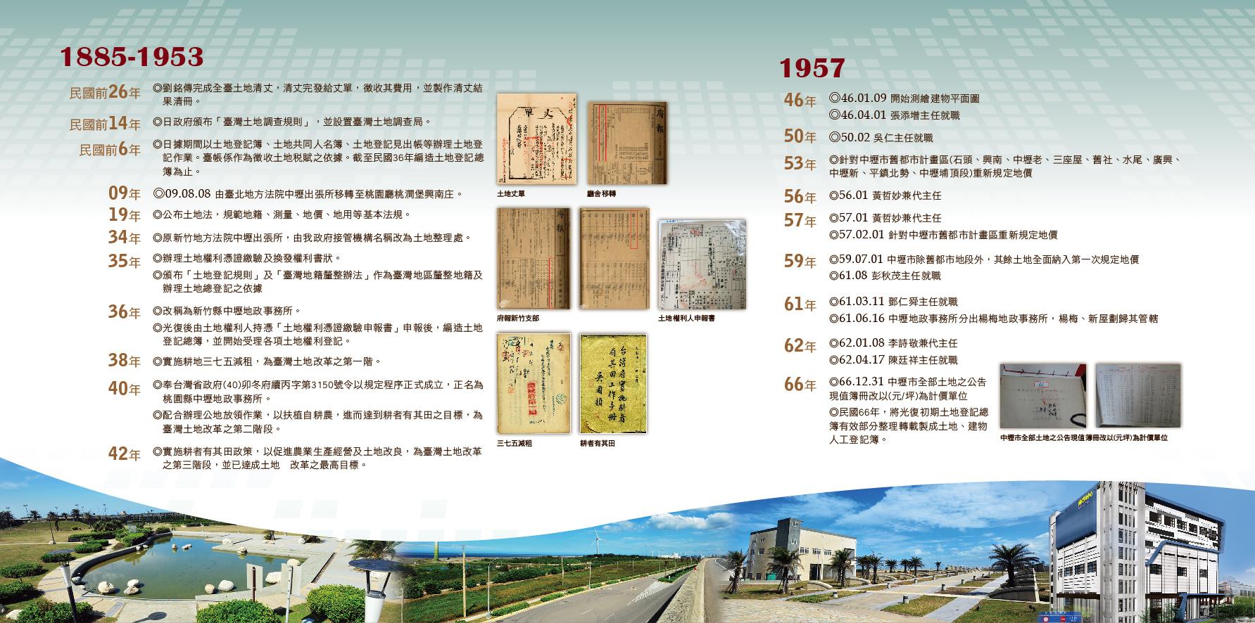 大事紀(1885-1978)