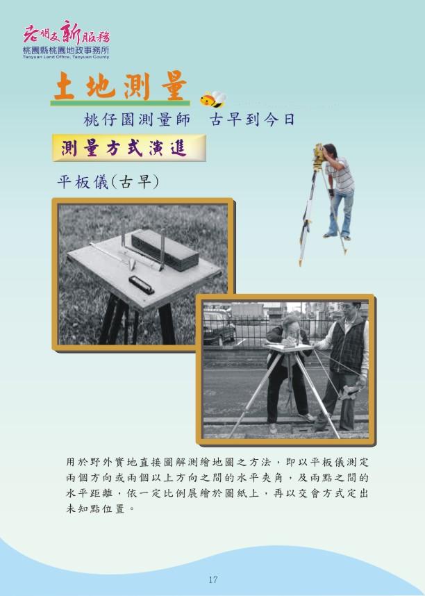 土地測量篇-桃仔園測量師,古早到今日2