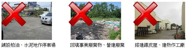 常見違規如:鋪設柏油、水泥地停車場,回填事業廢棄物、營建廢棄,搭建鐵皮屋、建物作工場