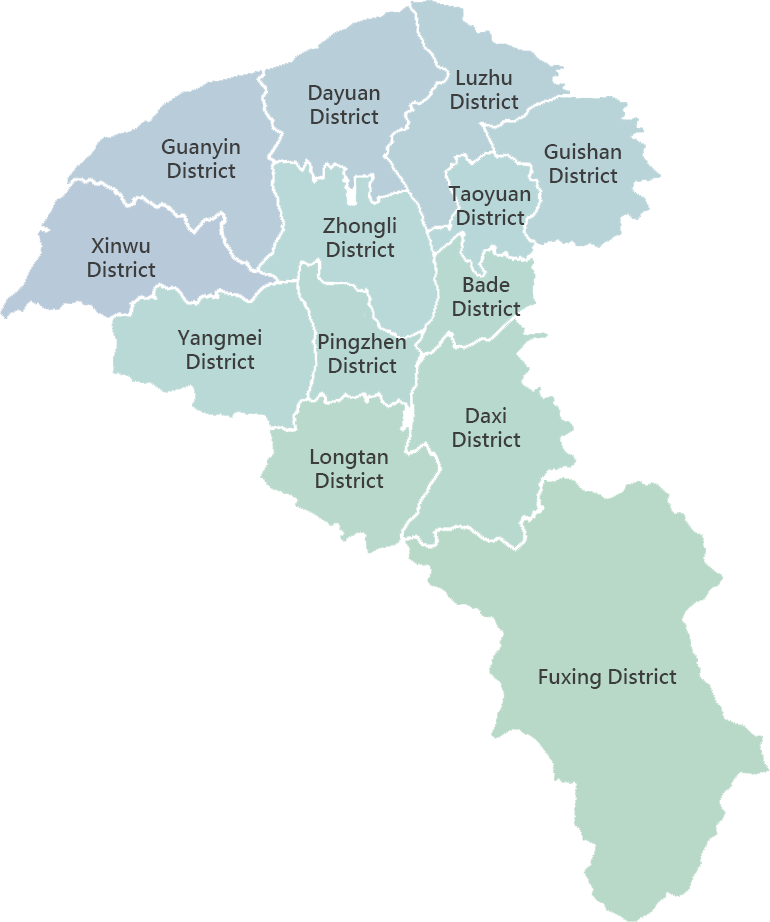Administrative Districts
