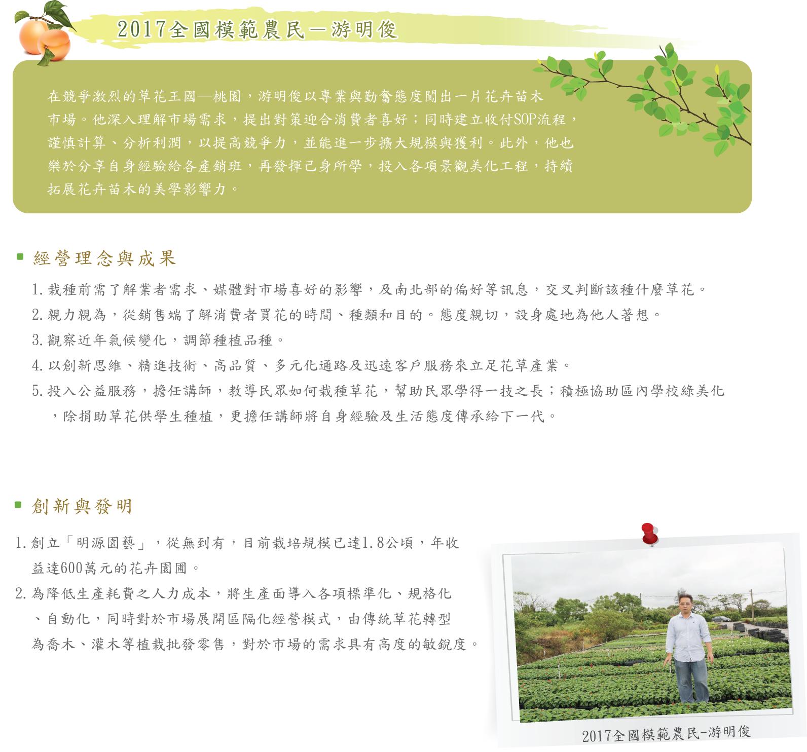 2017全國模範農民-游明俊1