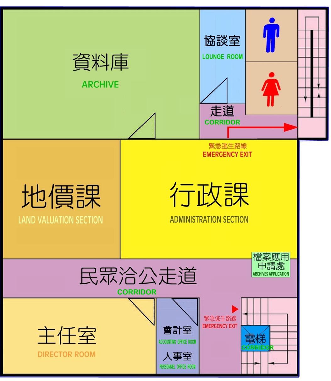 二樓平面圖,本所二樓設有民眾協談室及主任室、人事室、主計室、地價課及行政課