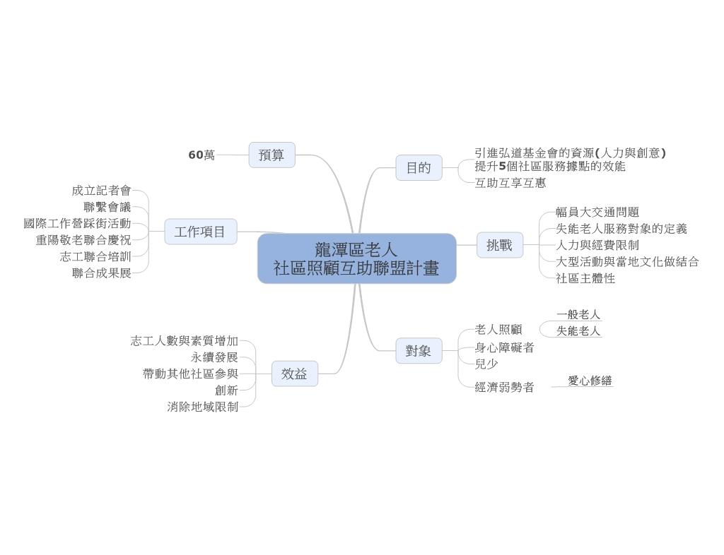 3-老人社區照顧互助聯盟.jpeg