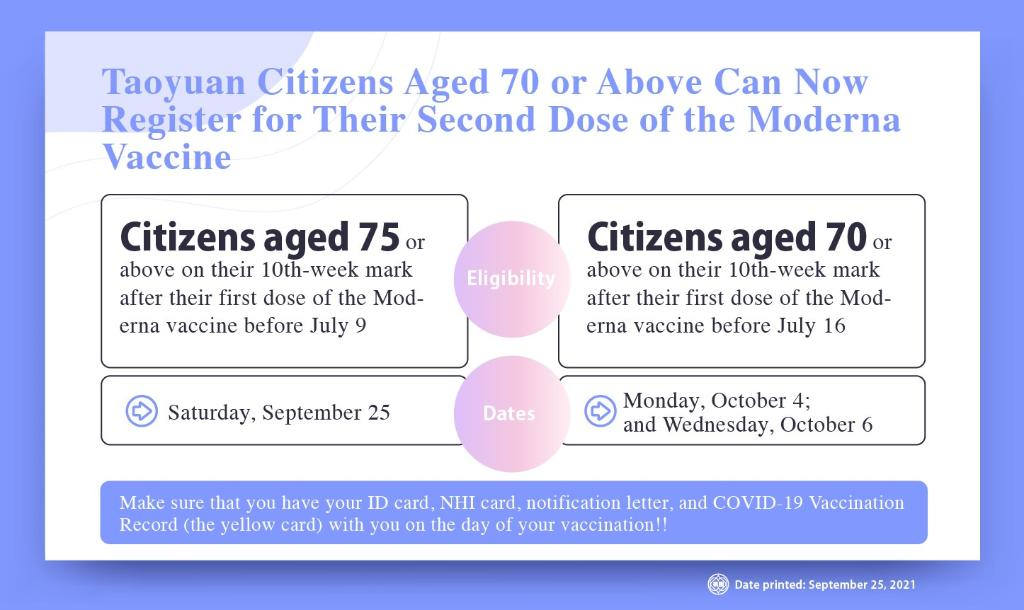 Taoyuan Citizens Aged 70 or Above Can Now Register for Their Second Dose of the Moderna Vaccine
