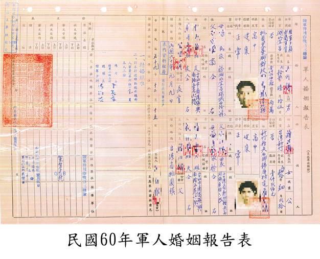 民國60年軍人婚姻報告表