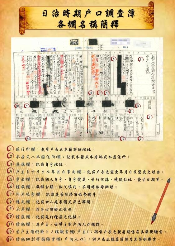 日治時期戶口調查簿各欄位之名稱解釋