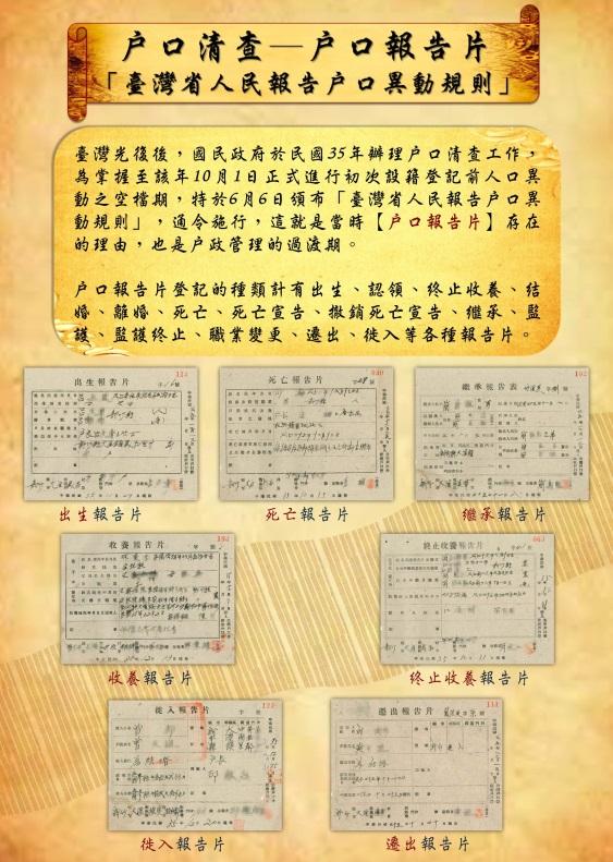 戶口報告片
