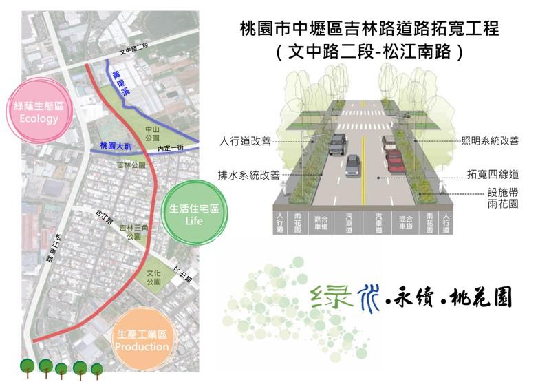 吉林路分區規劃圖