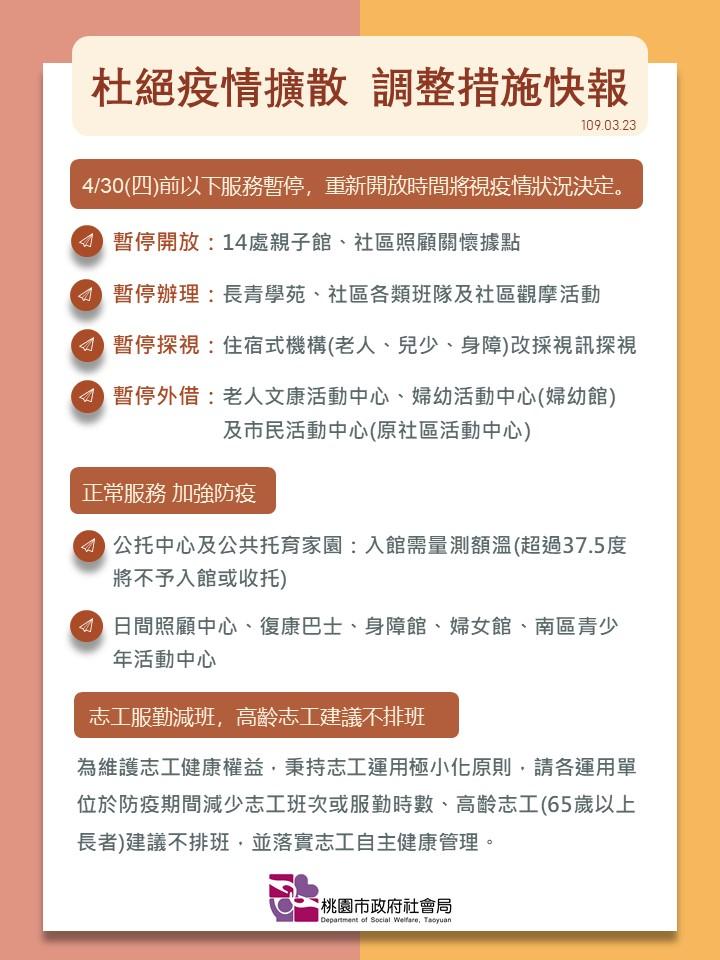 社會局防疫措施0323-1