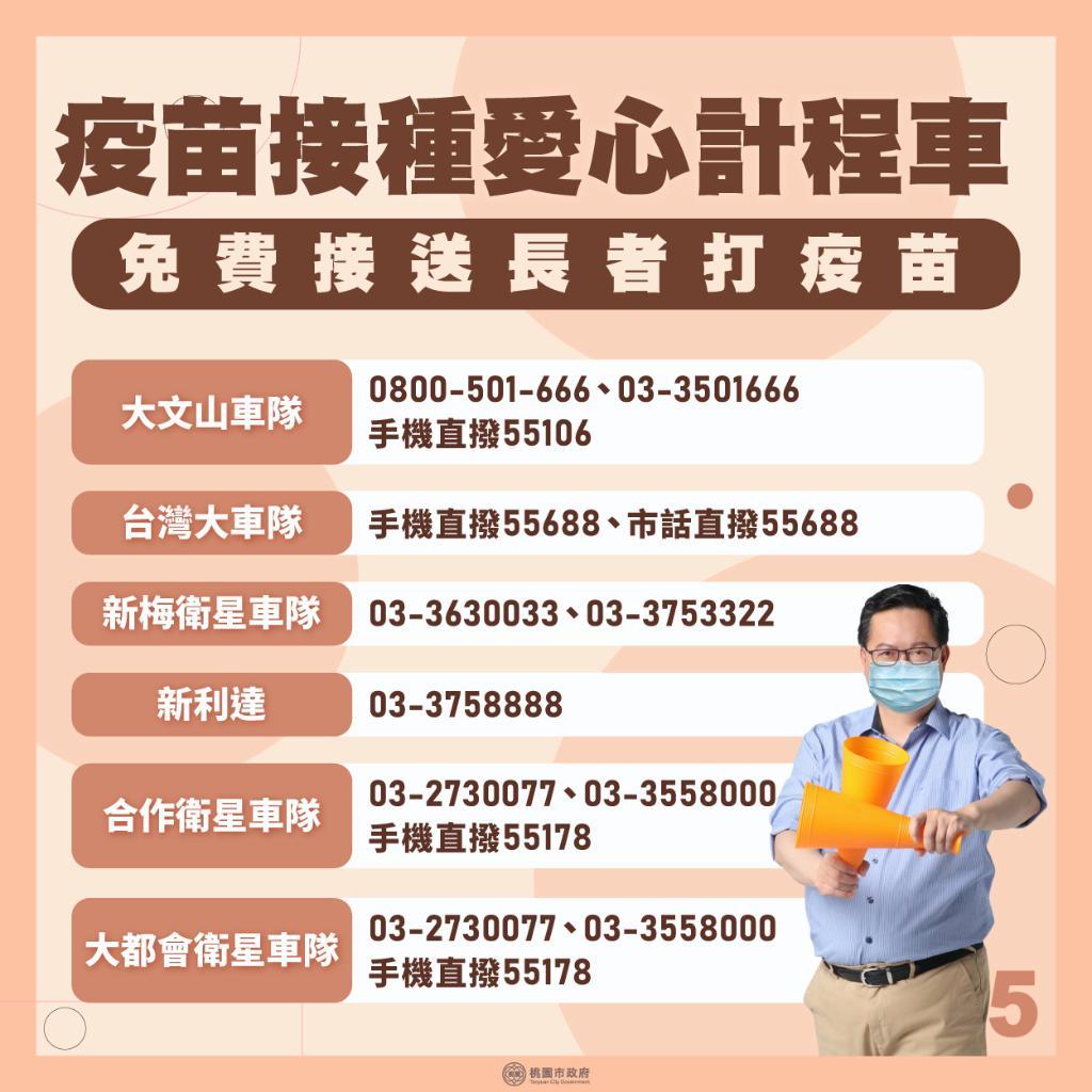 疫苗接種愛心計程車5
