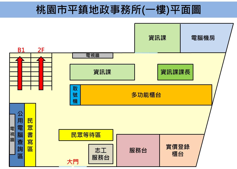 1F平面圖
