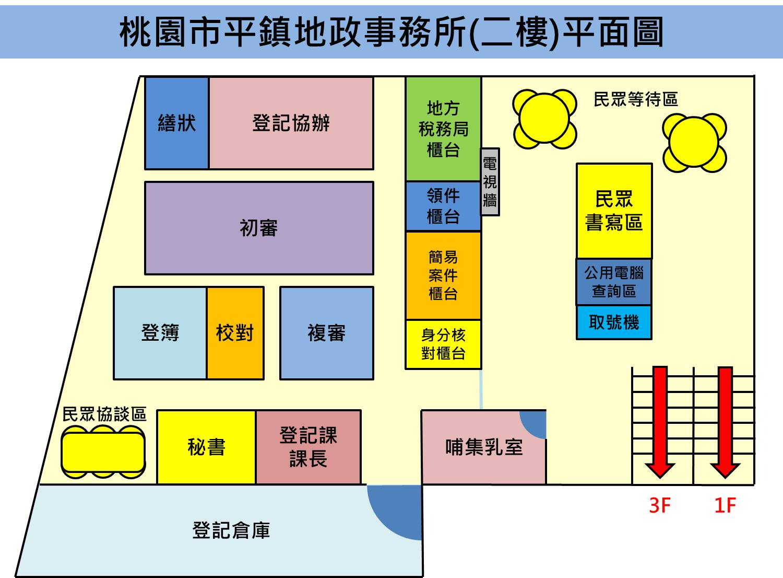 2F平面圖