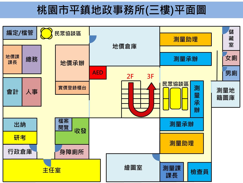 3F平面圖
