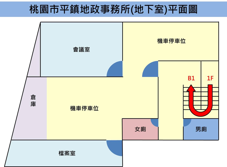 B1平面圖