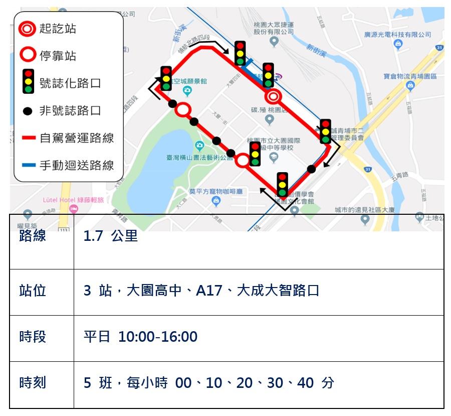 電巴士計畫