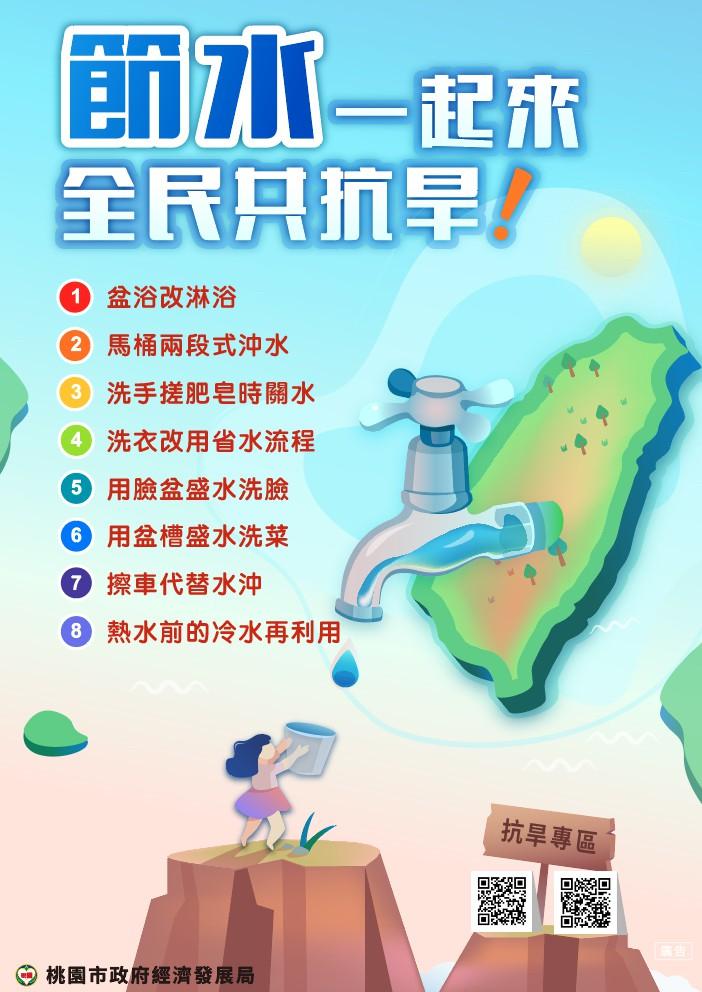 節約用水8撇步
