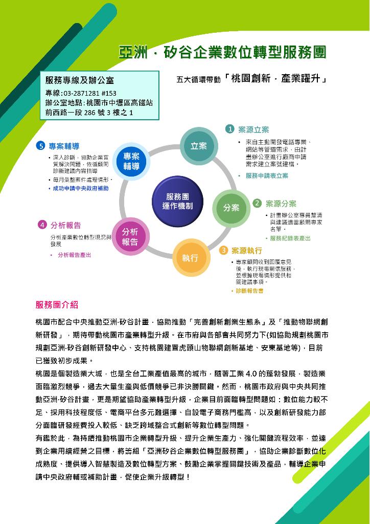 企業數位轉型服務團