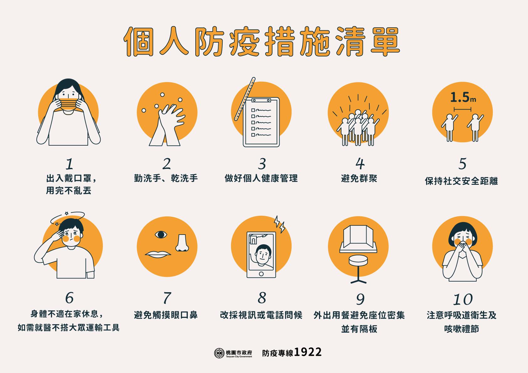 個人防疫checklist