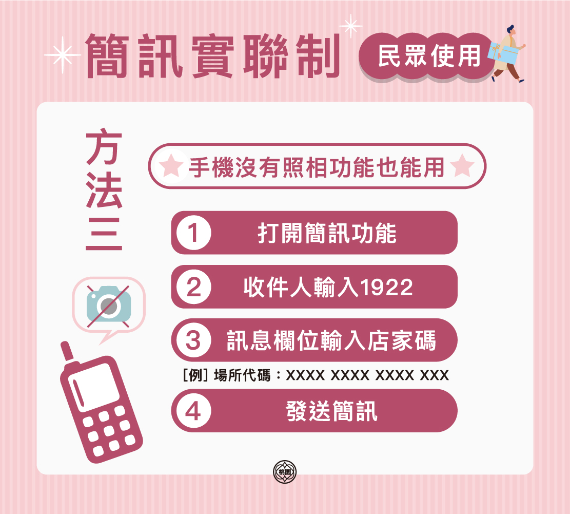 簡訊實聯制(民眾3)