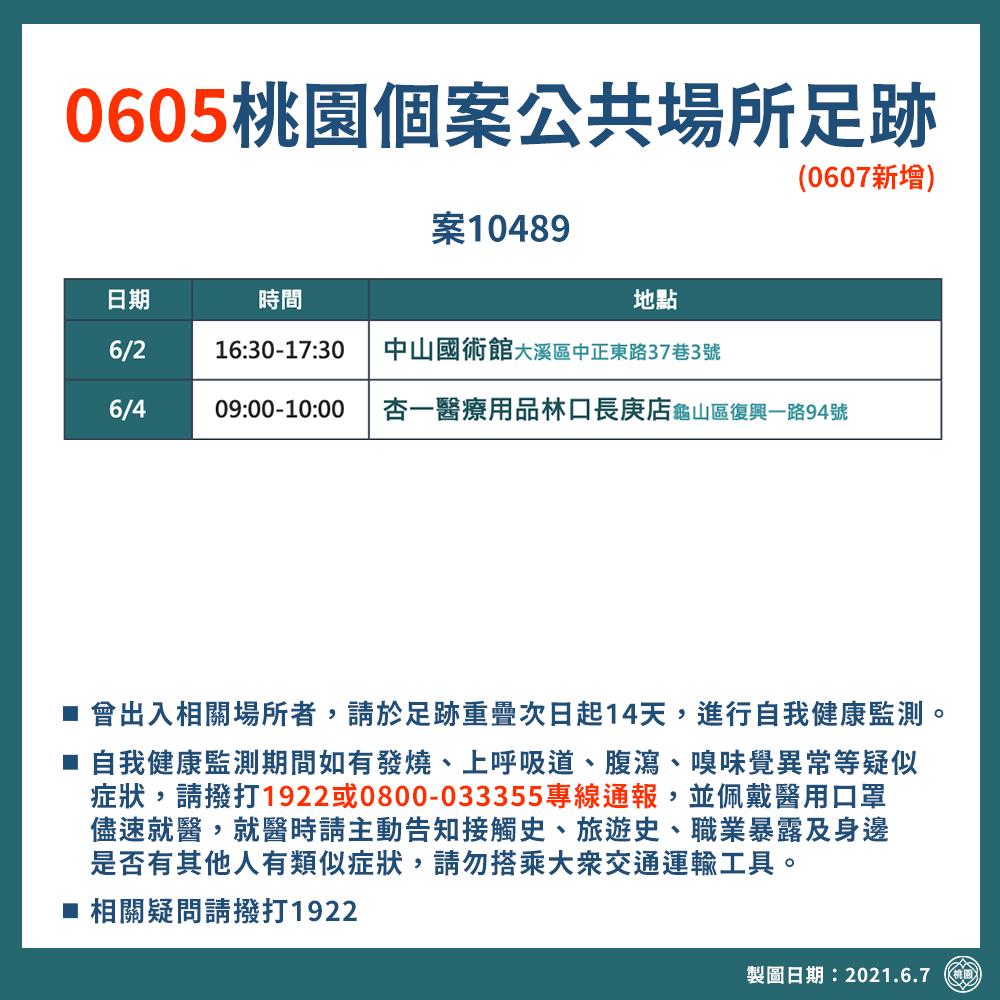 0605桃園個案公共場所足跡(0607新增)