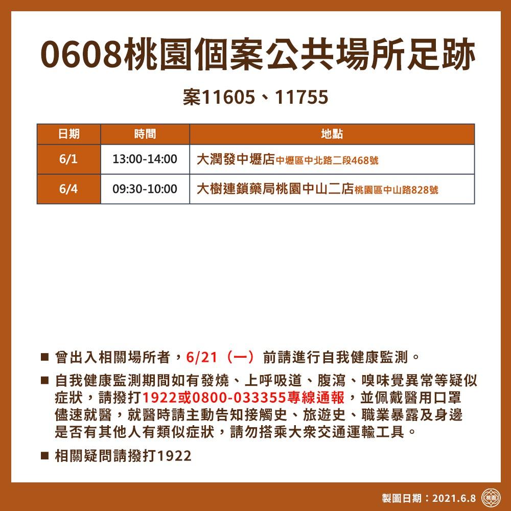 0608桃園個案公共場所足跡