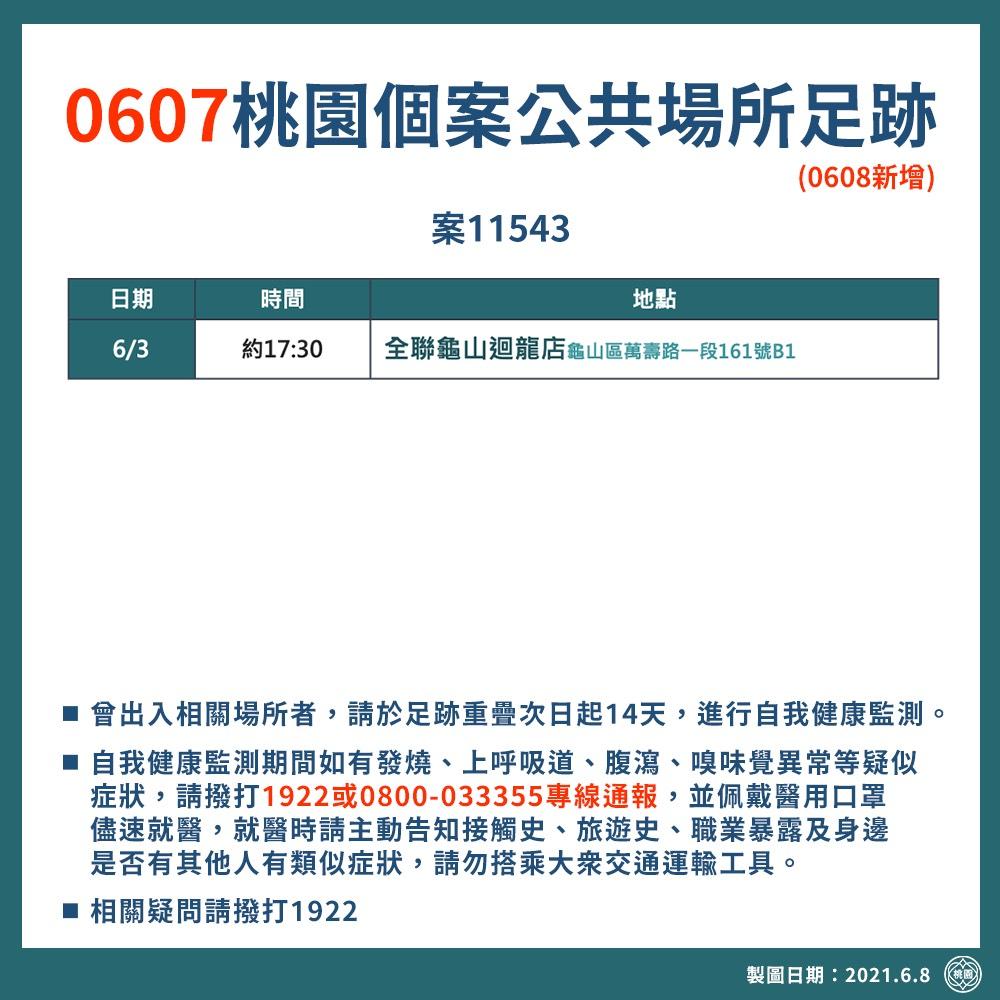 0607桃園個案公共場所足跡(0608發布)