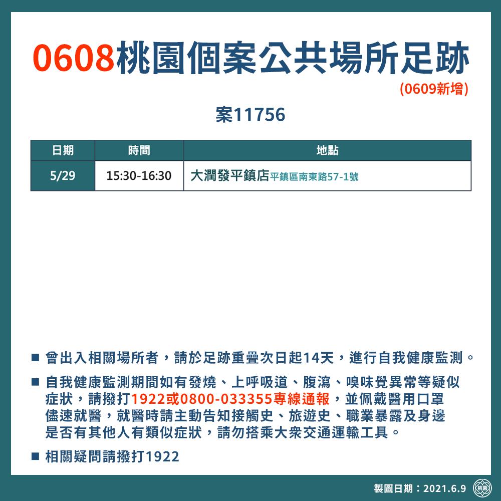 0608桃園個案公共場所足跡(0609新增)