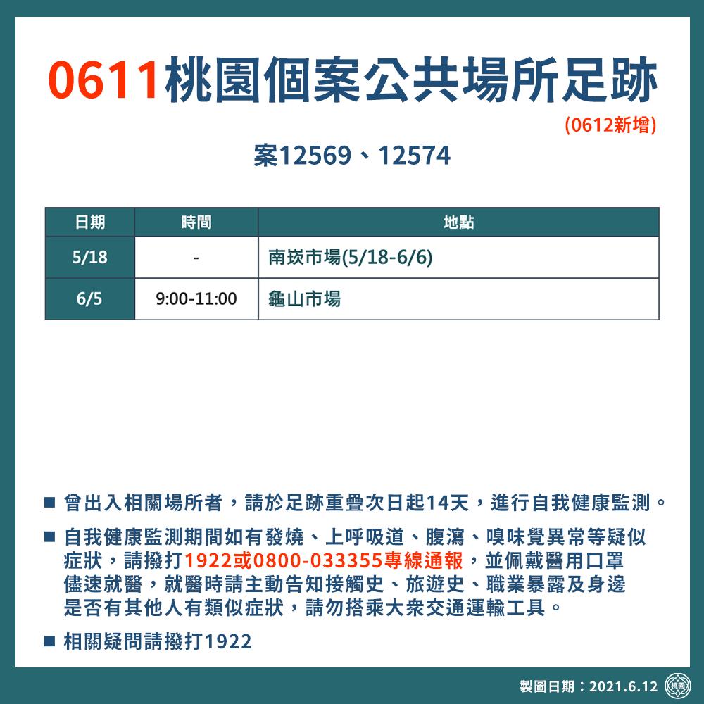0611桃園個案公共場所足跡(0612新增)