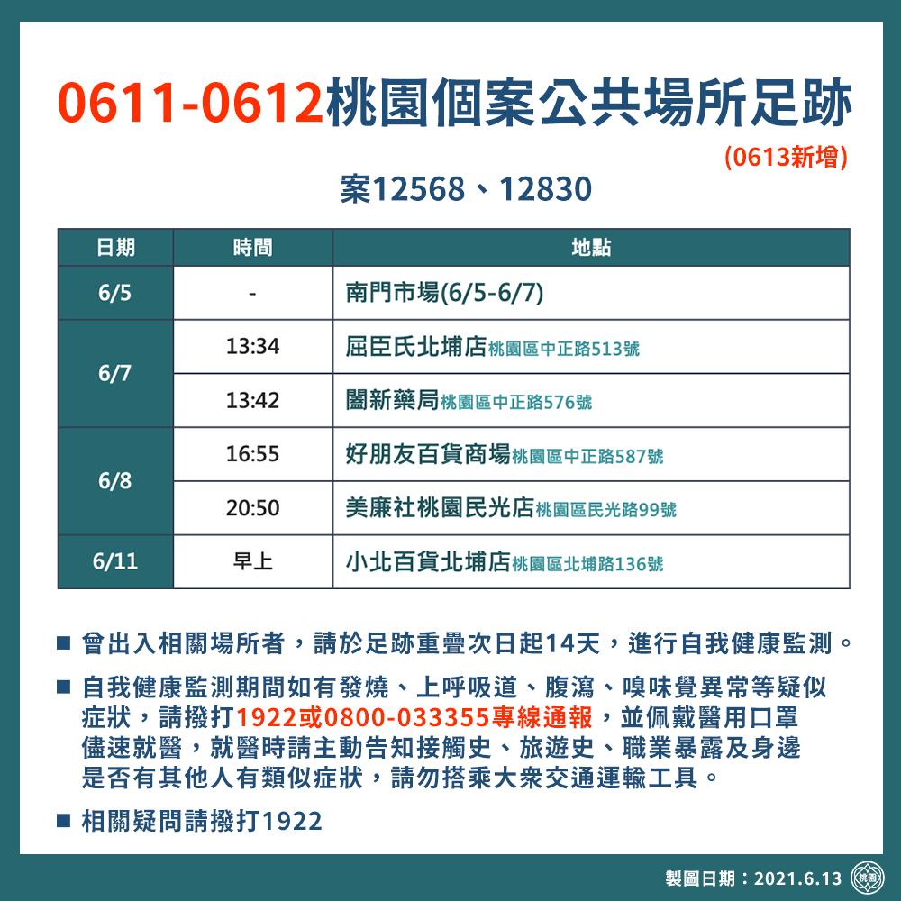 0611、12桃園個案公共場所足跡(0613新增)