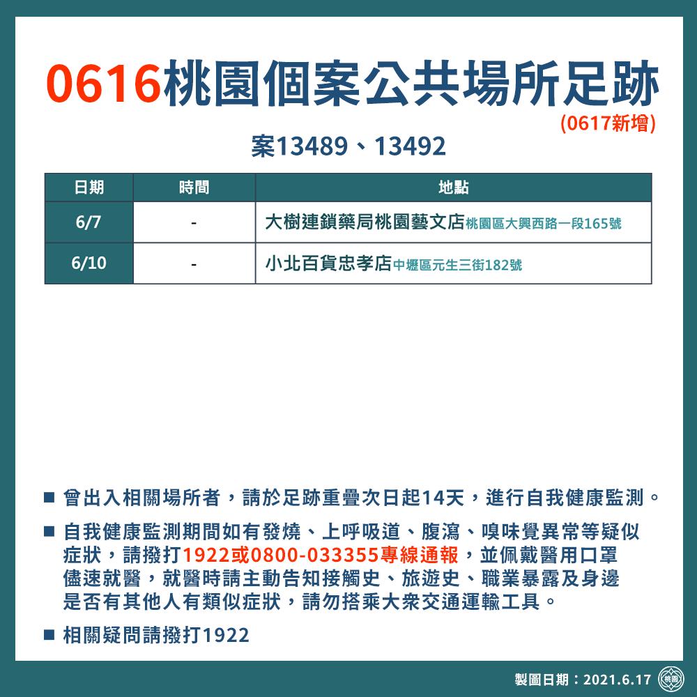 0616桃園個案公共場所足跡(0617新增)