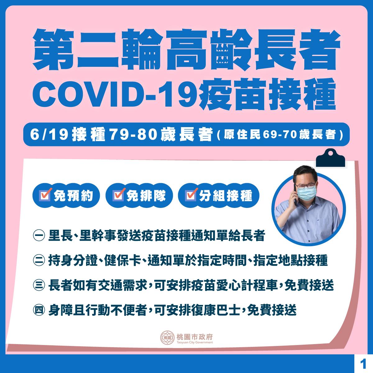 0619第二輪高齡長者接種-1