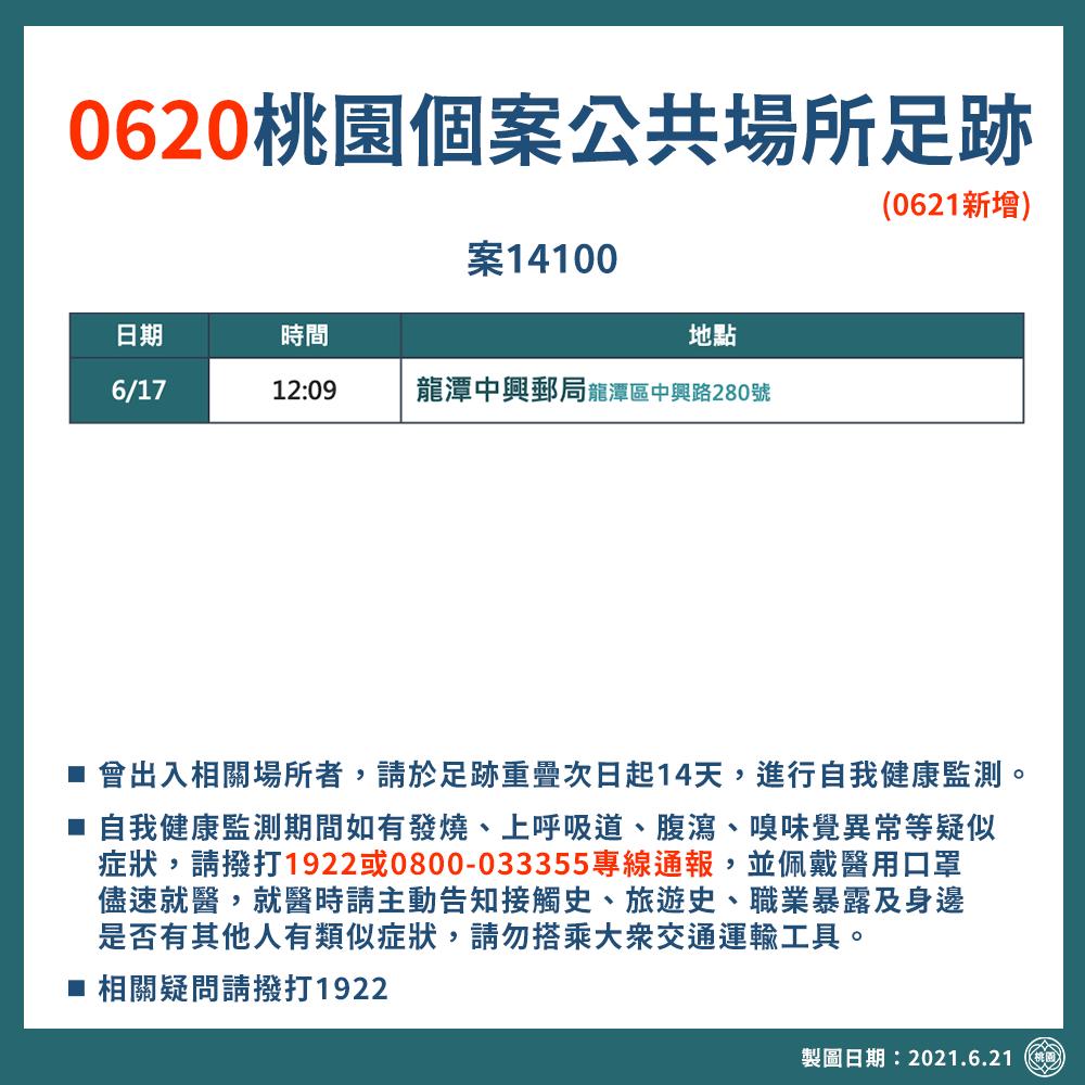 0620桃園個案公共場所足跡(0621發布)