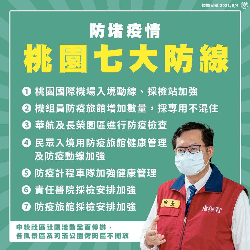 桃園七大防線