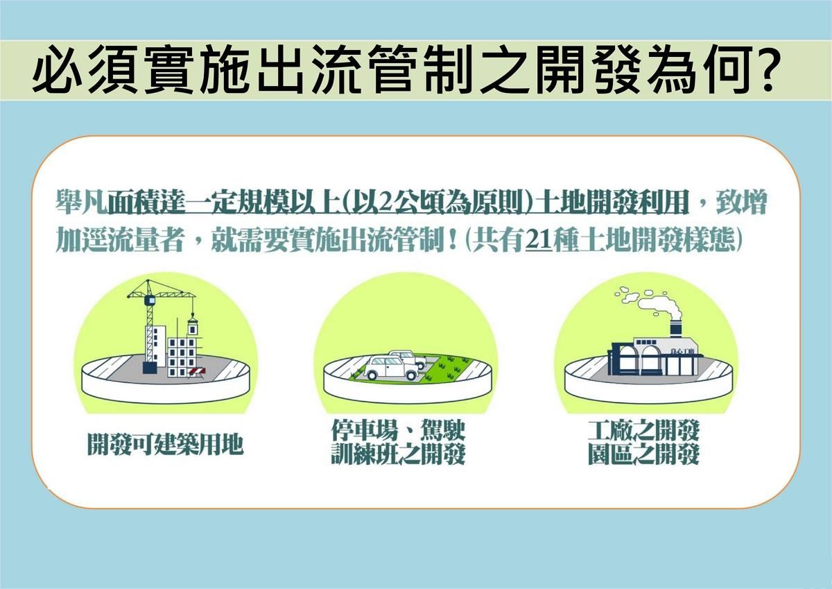 舉凡面積達一定規模以上(以2公頃為原則)土地開發利用,致增加進流量者,就需要實施出流管制!!(共有21種土地開發樣態)