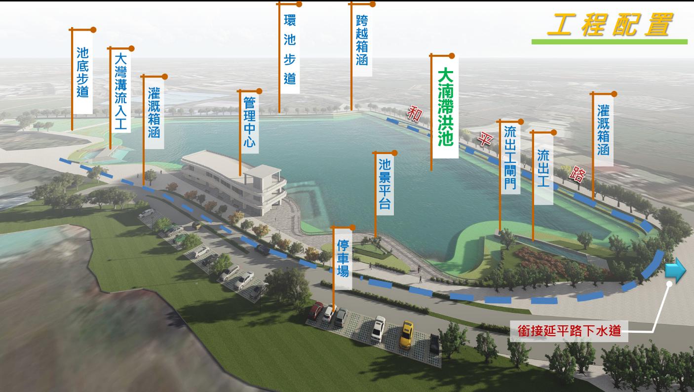大湳滯洪池工程完工模擬圖
