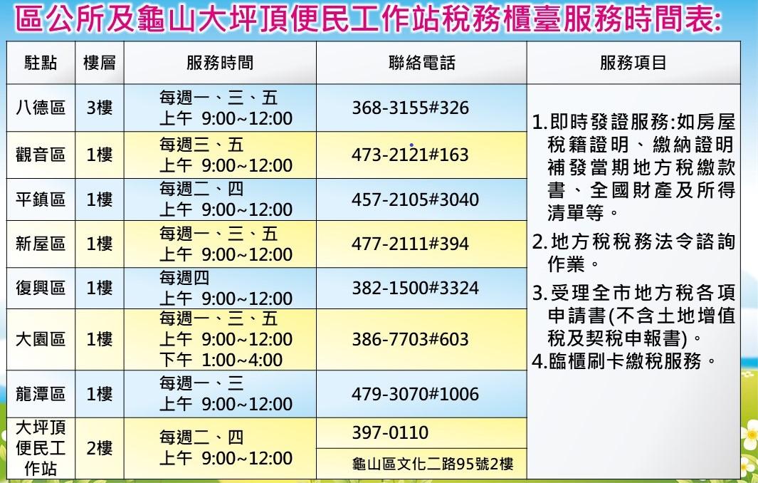 區公所及龜山大坪頂便民工作站稅務櫃臺服務時間表