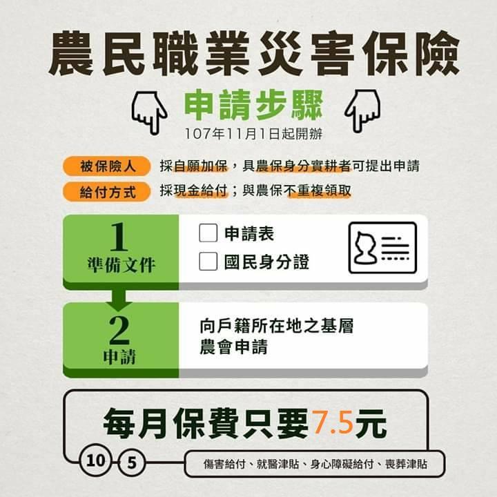 農民職災保險申請步驟