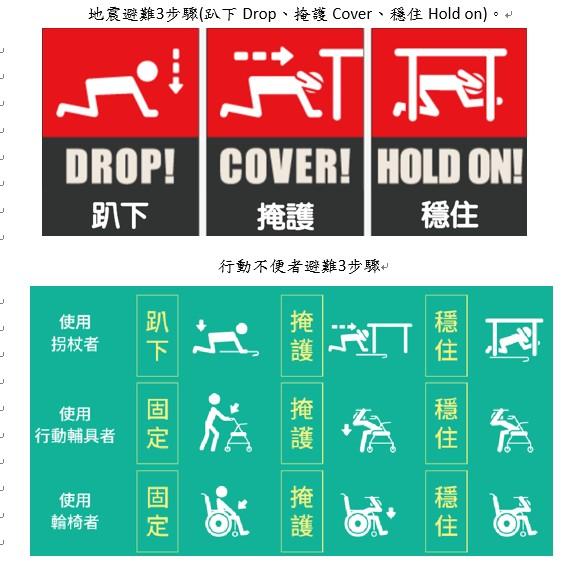 地震避難3步驟
