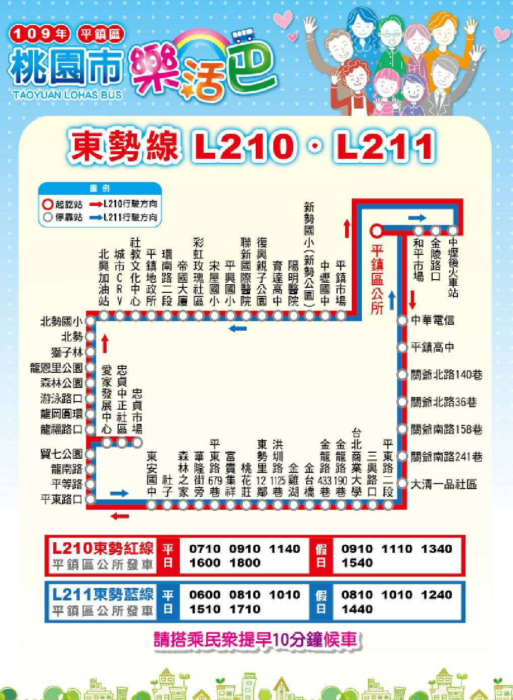 東勢線L210、L211