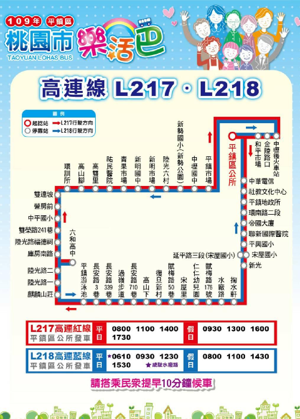 高連線L217、L218