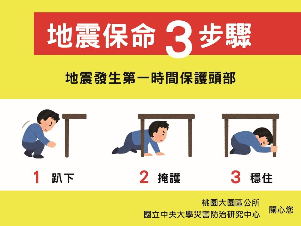 地震保命3步驟