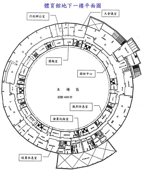 體育館地下一樓平面圖
