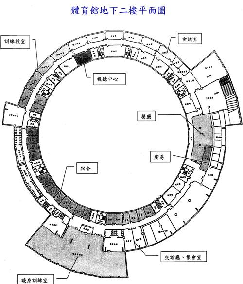 體育館地下二樓平面圖
