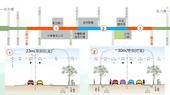 中壢區中山東路三段230巷至龍文街道路拓寬工程-道路拓寬示意圖