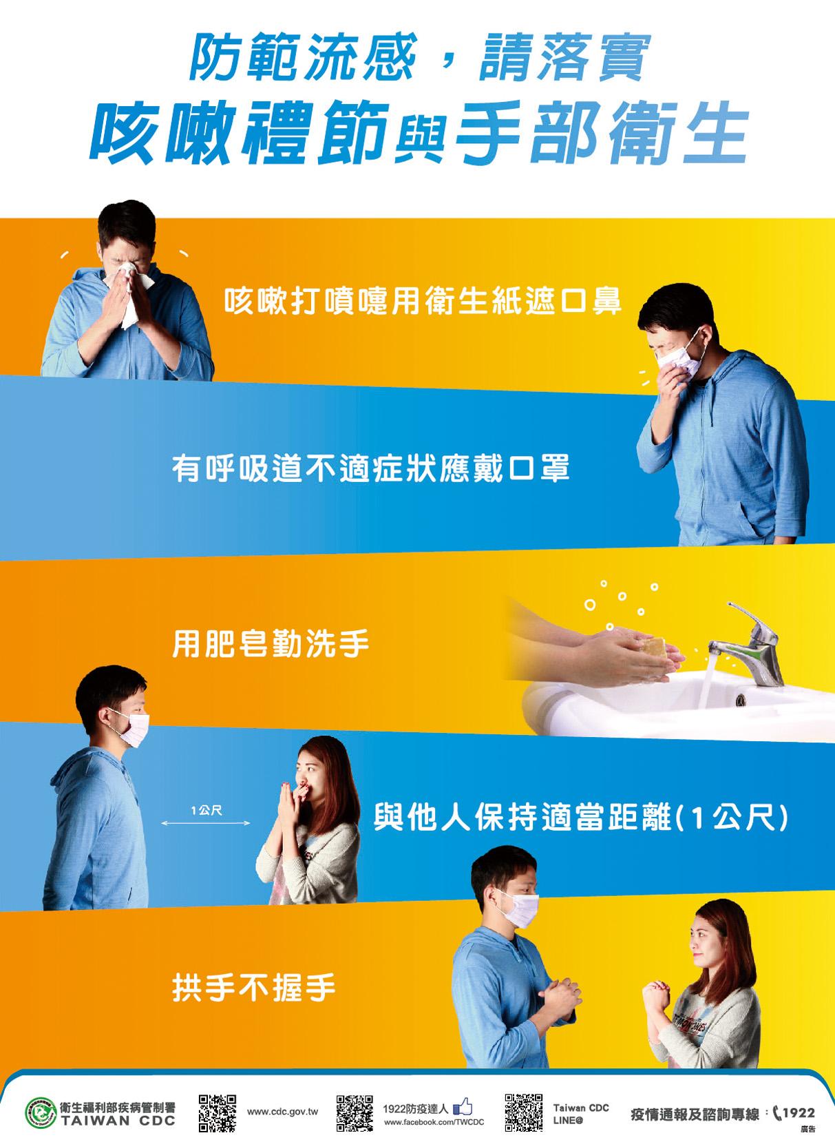 防範流感,請落實咳嗽禮節與手部衛生