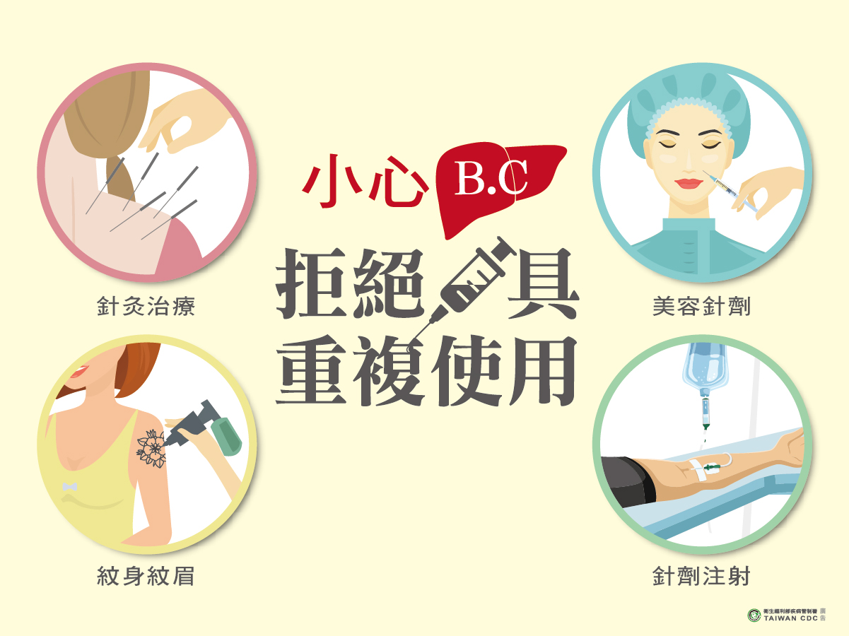小心B C肝 拒絕針具重複使用