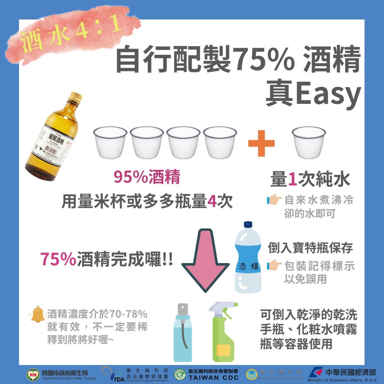 配置75%酒精的方法
