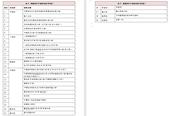 表3:規劃設計中道路列表(29條)【另開新視窗】