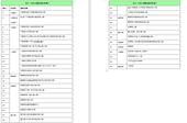 表1:已完工道路列表(35條)【另開新視窗】