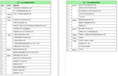 表1:已完工道路列表(38條)【另開新視窗】
